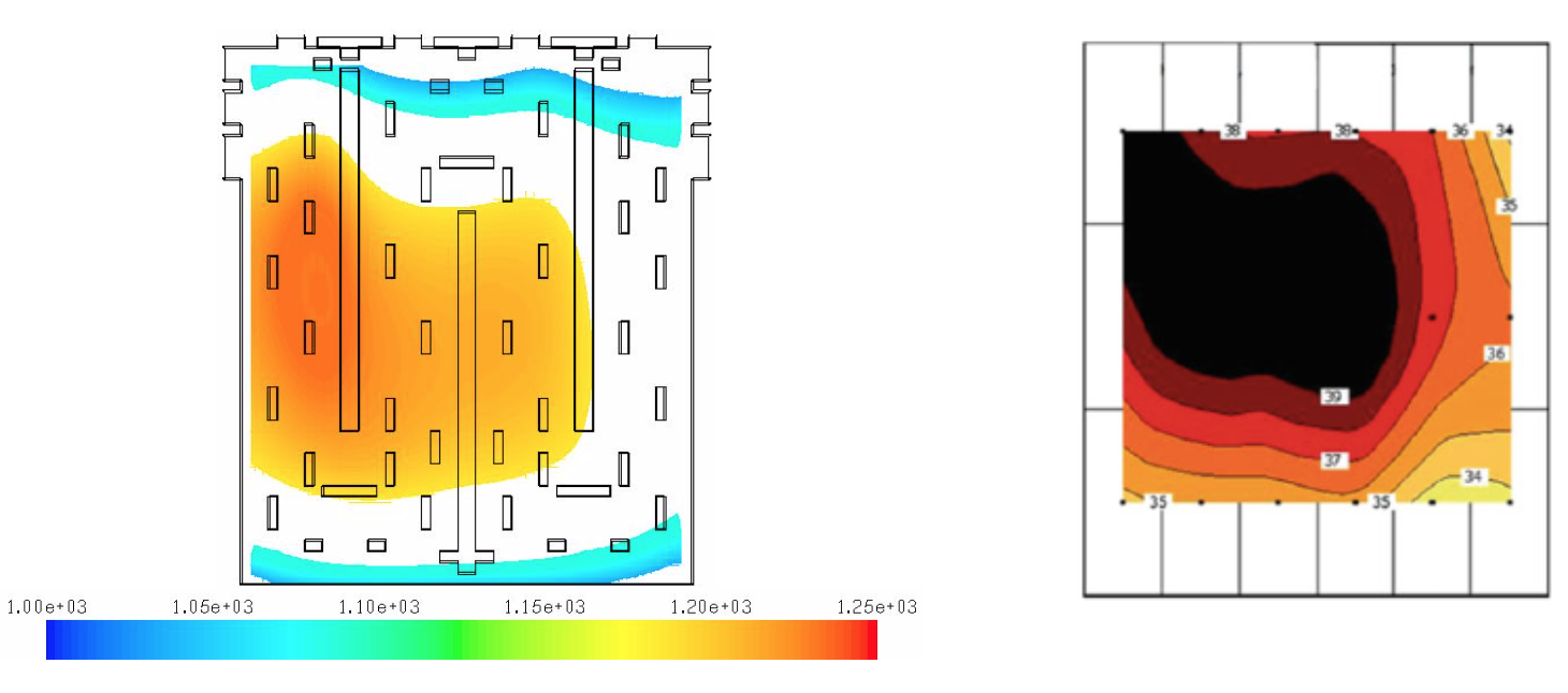 comparaison des températures issues des simulations et d'essais pour une cloison en fin de cuisson permettant l'évaluation de l'homogénéité de cuisson